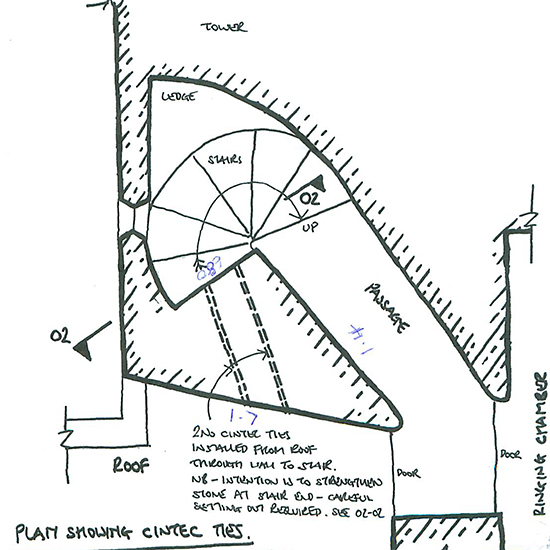 Sherburn Church Cintec Detail